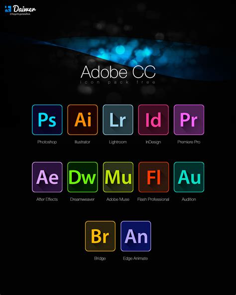 Download Adobe CC icons Free | Inventlayout