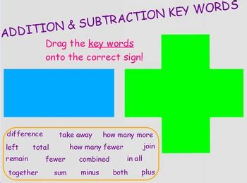 Addition and Subtraction Key Words Sort and Differentiated