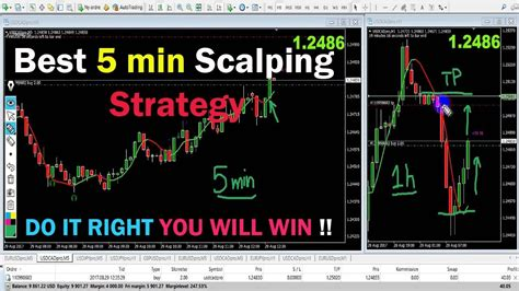 Forex Live Trading 2017 | Best 5 min Scalping Strategy